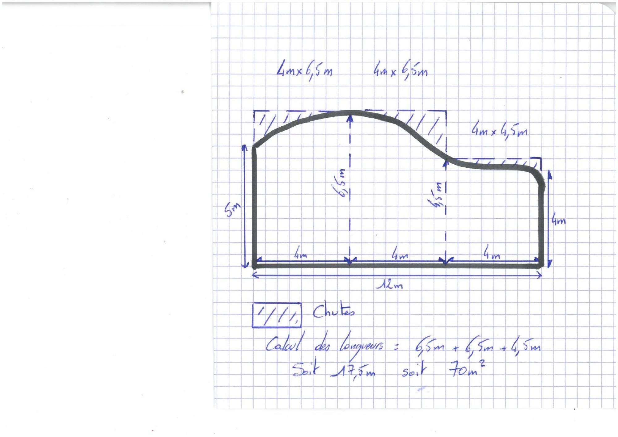 comment calculer la surface pour poser du gazon. Black Bedroom Furniture Sets. Home Design Ideas